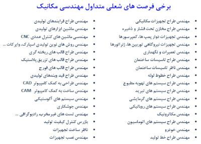 ثبت نام بدون كنكور مهندسي مکانیک در بهمن ٩٧ در گروه  استخدام صنعتی و فنی و مهندسی