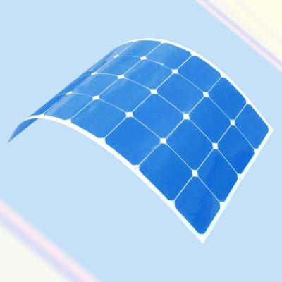 فروش پنل خورشیدی 5 وات