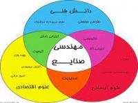 کارشناس صنایع در گروه  استخدام